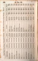 Página 376