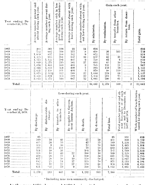 [ocr errors][merged small][merged small][merged small][merged small][merged small][merged small][merged small][merged small][merged small][merged small][merged small][merged small][merged small][merged small][merged small][merged small][ocr errors][ocr errors][merged small][ocr errors][ocr errors][ocr errors][merged small][merged small][ocr errors][merged small][ocr errors][merged small][ocr errors][merged small][ocr errors][ocr errors][merged small][merged small][merged small][merged small][merged small][ocr errors][merged small][merged small][merged small][merged small][merged small][merged small][merged small][merged small][merged small][merged small][merged small][merged small][merged small][ocr errors][merged small][ocr errors][ocr errors][merged small][ocr errors][ocr errors][ocr errors][merged small][ocr errors][ocr errors][ocr errors][ocr errors][ocr errors][ocr errors][merged small][merged small][merged small][ocr errors][ocr errors][merged small][ocr errors][merged small]