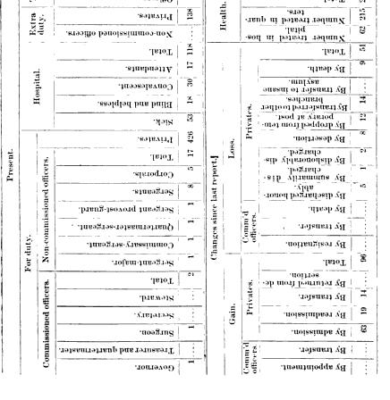 [subsumed][subsumed][subsumed][subsumed][subsumed][ocr errors][subsumed][subsumed][subsumed][subsumed][subsumed][subsumed][subsumed][subsumed][subsumed][subsumed][subsumed][ocr errors][subsumed][subsumed][subsumed][subsumed][subsumed][subsumed][subsumed][subsumed][subsumed][subsumed][subsumed][subsumed][subsumed][subsumed][subsumed][subsumed][subsumed][subsumed][subsumed][subsumed][subsumed][subsumed][subsumed][subsumed][subsumed][subsumed][subsumed][subsumed][subsumed]