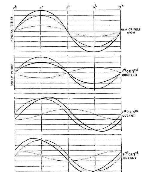 [merged small][merged small][ocr errors][merged small][merged small][merged small][merged small][merged small][merged small][merged small][merged small][merged small][merged small][merged small]