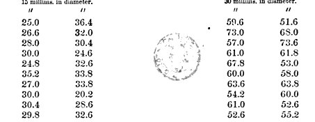 [merged small][merged small][ocr errors][ocr errors][ocr errors][ocr errors][merged small][merged small][ocr errors][ocr errors][ocr errors][ocr errors]
