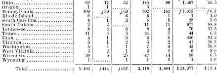 [merged small][merged small][merged small][merged small][ocr errors][ocr errors][ocr errors][ocr errors][ocr errors][ocr errors][merged small][merged small][merged small][ocr errors][merged small][merged small][merged small][merged small][merged small][merged small][merged small][merged small][merged small]
