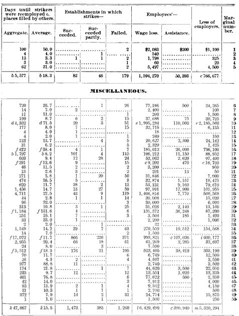 [merged small][merged small][merged small][merged small][merged small][merged small][merged small][merged small][merged small][merged small][merged small][merged small][merged small][merged small][merged small][merged small][merged small][merged small][merged small][merged small][graphic][subsumed][subsumed][subsumed][subsumed][subsumed][subsumed][subsumed][subsumed][subsumed][ocr errors][subsumed][merged small][subsumed][ocr errors][subsumed][merged small][subsumed][subsumed][subsumed][subsumed][subsumed][subsumed][ocr errors][subsumed][subsumed][merged small][subsumed][subsumed][subsumed][subsumed][subsumed][subsumed][subsumed][merged small][subsumed][subsumed][subsumed][merged small][subsumed][subsumed][merged small][merged small][subsumed][subsumed][subsumed][subsumed][merged small][subsumed][subsumed][subsumed][subsumed][subsumed][subsumed][subsumed][subsumed][subsumed][subsumed][ocr errors][subsumed][subsumed][ocr errors][ocr errors][subsumed][subsumed][subsumed][subsumed][subsumed][subsumed][subsumed][subsumed][subsumed]