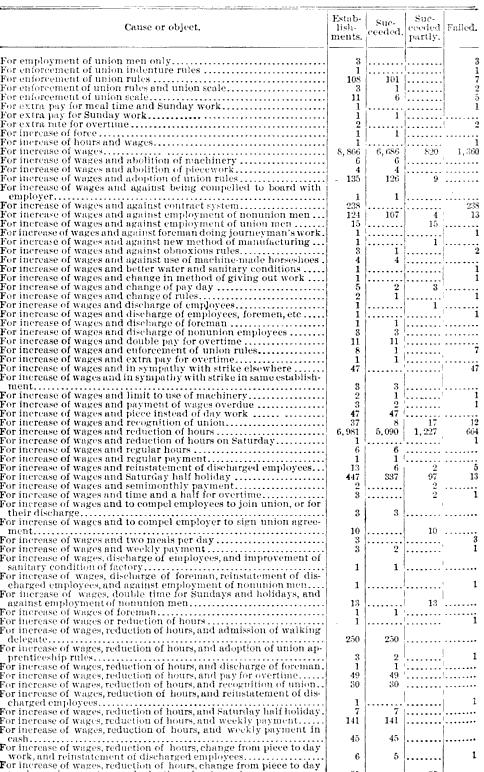 [graphic][subsumed][subsumed][subsumed][subsumed][subsumed][subsumed][subsumed][subsumed][subsumed][subsumed][subsumed][subsumed][subsumed][ocr errors][subsumed][subsumed][subsumed][subsumed][subsumed][subsumed][subsumed][ocr errors][ocr errors][ocr errors][ocr errors][ocr errors][subsumed][subsumed][subsumed][ocr errors][ocr errors][ocr errors][subsumed][subsumed][subsumed]