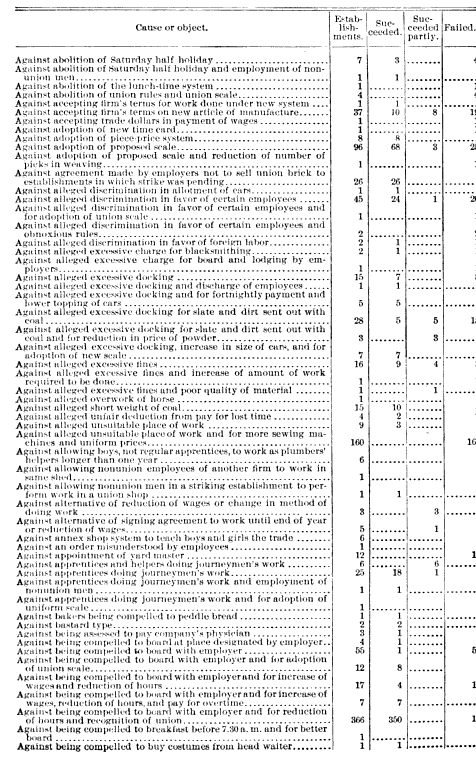 [graphic][subsumed][subsumed][subsumed][subsumed][subsumed][ocr errors][ocr errors][subsumed][subsumed][ocr errors][ocr errors][subsumed][ocr errors][subsumed][subsumed][subsumed][ocr errors]