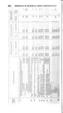 Página 940