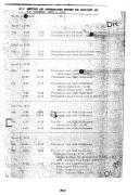 Página 845