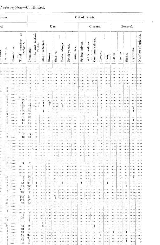 [merged small][merged small][merged small][merged small][merged small][merged small][ocr errors][merged small][merged small][merged small][ocr errors][merged small][merged small][merged small][merged small][merged small][ocr errors][ocr errors][subsumed][subsumed][subsumed][subsumed][ocr errors][ocr errors][subsumed][ocr errors][ocr errors][subsumed][subsumed][subsumed][subsumed][subsumed][subsumed][subsumed][subsumed][subsumed][merged small][graphic][subsumed][subsumed][subsumed][subsumed][subsumed][subsumed][subsumed][subsumed][subsumed][subsumed]