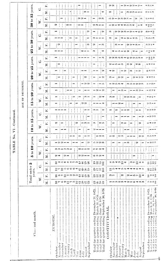 [graphic][subsumed][subsumed][subsumed][subsumed][subsumed][subsumed][ocr errors][ocr errors][ocr errors][ocr errors][ocr errors][subsumed][ocr errors][ocr errors][subsumed][ocr errors][subsumed][subsumed][ocr errors][ocr errors][ocr errors][ocr errors][ocr errors][ocr errors][ocr errors][subsumed][subsumed][subsumed][subsumed][subsumed][subsumed][ocr errors][subsumed][subsumed][subsumed][subsumed][subsumed][merged small][ocr errors][subsumed][ocr errors][subsumed][subsumed][subsumed][subsumed]