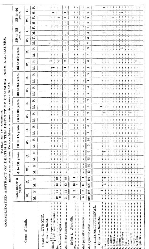 [graphic][subsumed][subsumed][subsumed][subsumed][subsumed][subsumed][ocr errors][subsumed][ocr errors][ocr errors][ocr errors][ocr errors][ocr errors][ocr errors][ocr errors][subsumed][subsumed][ocr errors][subsumed][ocr errors][subsumed][ocr errors][subsumed][ocr errors][ocr errors][subsumed][ocr errors][subsumed][subsumed][ocr errors][ocr errors][ocr errors][subsumed]