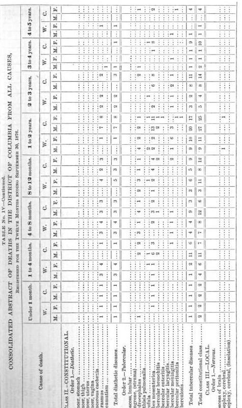 [graphic][subsumed][subsumed][subsumed][subsumed][subsumed][subsumed][subsumed][subsumed][ocr errors][ocr errors][subsumed][ocr errors][ocr errors][ocr errors][ocr errors][ocr errors][subsumed][ocr errors][ocr errors][ocr errors][ocr errors][ocr errors][ocr errors][ocr errors][ocr errors][ocr errors][ocr errors][ocr errors][ocr errors][subsumed][ocr errors][subsumed][ocr errors][ocr errors][subsumed][subsumed][subsumed][subsumed][ocr errors][subsumed][subsumed][ocr errors][subsumed][subsumed][ocr errors][ocr errors][ocr errors][ocr errors][subsumed][ocr errors][ocr errors][ocr errors][ocr errors][ocr errors][ocr errors][subsumed][ocr errors][ocr errors][subsumed][subsumed][ocr errors][ocr errors][subsumed][subsumed][ocr errors][subsumed]