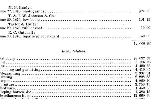[merged small][merged small][merged small][ocr errors][merged small][merged small][ocr errors][ocr errors]