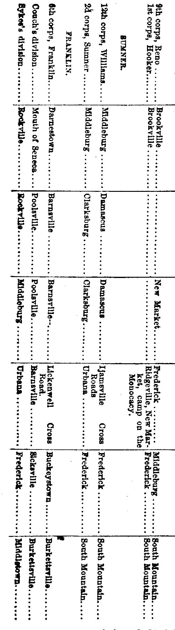 [ocr errors][ocr errors][ocr errors][graphic][merged small][ocr errors][ocr errors][ocr errors][ocr errors][ocr errors][ocr errors][ocr errors][merged small][merged small][graphic][ocr errors][merged small]