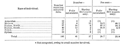 [merged small][merged small][merged small][merged small][merged small][merged small][merged small][merged small][merged small][merged small][merged small][merged small][merged small][merged small][merged small][ocr errors][merged small][ocr errors][merged small][merged small][merged small][merged small][merged small][merged small][merged small]