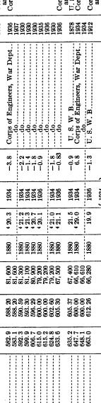 [merged small][merged small][merged small][merged small][ocr errors][merged small][merged small][merged small][merged small][merged small][merged small][merged small][merged small][merged small]