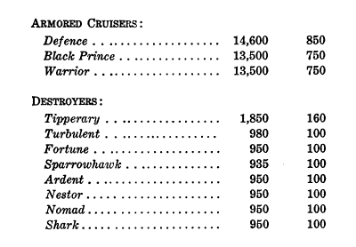 [merged small][merged small][merged small][merged small][ocr errors][ocr errors][merged small][merged small][ocr errors][merged small][merged small]