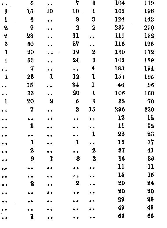[merged small][merged small][ocr errors][merged small][ocr errors][ocr errors][merged small][ocr errors][merged small][merged small][ocr errors][merged small][ocr errors][merged small][merged small][ocr errors][ocr errors][merged small][merged small][merged small][merged small][merged small][merged small][ocr errors][ocr errors][merged small][merged small][merged small][merged small]