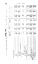 Página 660