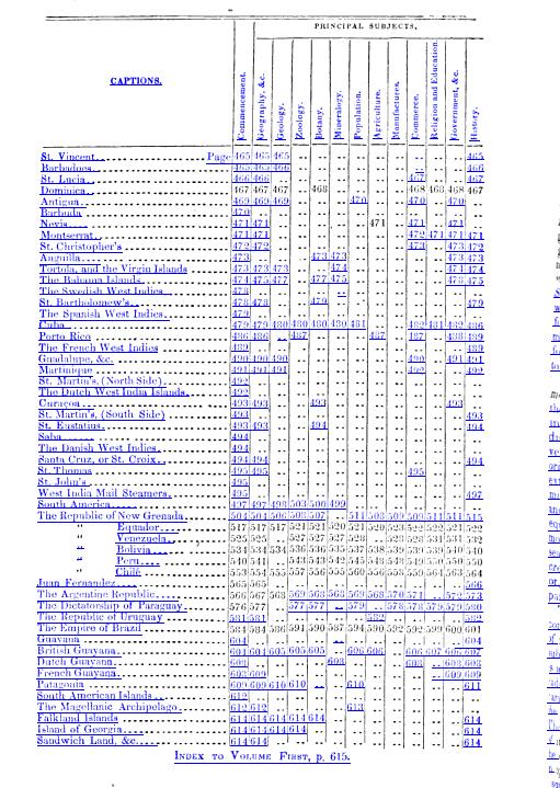 [graphic][subsumed][subsumed][subsumed][subsumed][subsumed][subsumed][subsumed][subsumed][subsumed][subsumed][subsumed][subsumed][ocr errors][ocr errors][subsumed][merged small][ocr errors][subsumed][ocr errors][ocr errors][subsumed][ocr errors][subsumed][merged small][ocr errors][subsumed][merged small][ocr errors][merged small][ocr errors][ocr errors][ocr errors][merged small][ocr errors][ocr errors][ocr errors][ocr errors][merged small][merged small][ocr errors][subsumed][ocr errors][merged small][ocr errors][merged small][merged small][merged small][ocr errors]