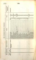 Página 254