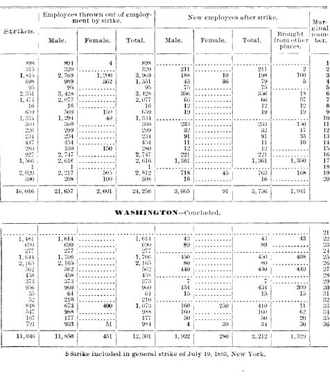 [merged small][merged small][merged small][merged small][merged small][merged small][merged small][merged small][ocr errors][ocr errors][merged small][ocr errors][ocr errors][ocr errors][ocr errors][ocr errors][ocr errors][merged small][merged small][merged small][ocr errors][merged small][ocr errors][ocr errors][merged small][merged small][merged small][merged small][ocr errors][ocr errors][merged small][ocr errors][merged small][merged small][ocr errors][merged small][merged small][merged small][merged small][merged small][merged small][ocr errors][ocr errors][ocr errors][ocr errors][merged small][merged small][merged small][ocr errors][merged small][ocr errors][merged small][merged small][ocr errors][ocr errors][ocr errors][ocr errors][ocr errors][merged small][ocr errors][ocr errors][ocr errors][merged small][ocr errors][merged small][ocr errors][ocr errors][merged small][merged small][ocr errors][merged small][ocr errors][merged small][merged small][ocr errors][merged small][ocr errors][merged small][ocr errors][merged small][merged small]