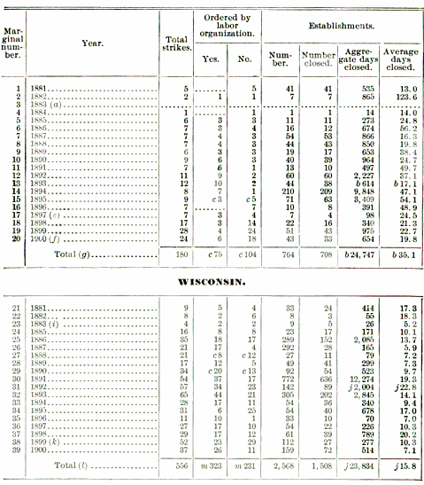 [merged small][merged small][merged small][merged small][merged small][merged small][merged small][merged small][merged small][merged small][ocr errors][merged small][merged small][merged small][ocr errors][ocr errors][merged small][ocr errors][merged small][merged small][merged small][merged small][merged small][merged small][ocr errors][ocr errors][ocr errors][ocr errors][ocr errors][ocr errors][merged small][ocr errors][ocr errors][ocr errors][ocr errors][ocr errors][merged small][merged small][ocr errors][merged small][merged small][ocr errors][ocr errors][ocr errors][ocr errors][merged small][ocr errors][merged small][ocr errors][merged small][merged small][ocr errors][ocr errors][ocr errors][ocr errors][merged small][ocr errors][merged small][ocr errors][ocr errors][ocr errors][merged small][merged small][ocr errors][ocr errors]