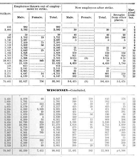 [merged small][merged small][merged small][merged small][merged small][merged small][ocr errors][ocr errors][ocr errors][ocr errors][merged small][merged small][ocr errors][ocr errors][ocr errors][merged small][subsumed][ocr errors][ocr errors][ocr errors][merged small][ocr errors][ocr errors][ocr errors][merged small][ocr errors][ocr errors][ocr errors][merged small][ocr errors][ocr errors][ocr errors][ocr errors][ocr errors][ocr errors][ocr errors][ocr errors][ocr errors][ocr errors][ocr errors][ocr errors][ocr errors][ocr errors][ocr errors][merged small][ocr errors][ocr errors][merged small][merged small][ocr errors][ocr errors][ocr errors][merged small][ocr errors][ocr errors][ocr errors][ocr errors][merged small][ocr errors][ocr errors][ocr errors][merged small][merged small][ocr errors][ocr errors][ocr errors][ocr errors][ocr errors][ocr errors][ocr errors][ocr errors][ocr errors][ocr errors][ocr errors][ocr errors][ocr errors][ocr errors][ocr errors][ocr errors][ocr errors][ocr errors][ocr errors][ocr errors][merged small][ocr errors][ocr errors][ocr errors][ocr errors][ocr errors][ocr errors][ocr errors][merged small][ocr errors][merged small][merged small]