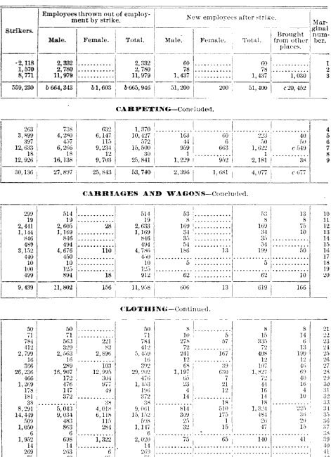 [merged small][merged small][merged small][merged small][merged small][merged small][ocr errors][ocr errors][merged small][ocr errors][ocr errors][ocr errors][ocr errors][ocr errors][ocr errors][merged small][merged small][ocr errors][ocr errors][merged small][merged small][merged small][merged small][ocr errors][merged small][ocr errors][ocr errors][merged small][merged small][ocr errors][ocr errors][merged small][ocr errors][merged small][ocr errors][ocr errors][ocr errors][ocr errors][merged small][merged small][ocr errors][merged small][merged small][merged small][merged small][ocr errors][ocr errors][ocr errors][merged small][merged small][ocr errors][merged small][ocr errors][ocr errors][merged small][ocr errors][ocr errors][ocr errors][ocr errors][ocr errors][ocr errors][ocr errors][merged small][ocr errors][merged small][merged small][merged small][ocr errors][merged small][merged small][merged small][ocr errors][merged small][ocr errors][merged small][merged small][ocr errors][ocr errors][ocr errors][ocr errors][ocr errors][ocr errors][merged small][merged small][ocr errors][ocr errors][ocr errors][merged small][ocr errors][ocr errors][merged small][merged small][merged small][merged small][ocr errors][ocr errors][ocr errors][merged small][merged small][merged small][ocr errors][ocr errors][ocr errors][merged small][merged small][ocr errors][merged small][ocr errors][merged small][ocr errors][merged small][ocr errors]