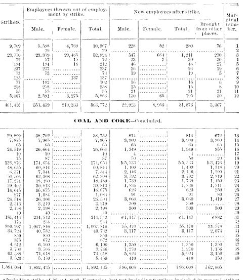 [merged small][merged small][ocr errors][ocr errors][ocr errors][merged small][merged small][merged small][ocr errors][ocr errors][merged small][merged small][ocr errors][merged small][merged small][merged small][merged small][merged small][merged small][merged small][ocr errors][merged small][merged small][ocr errors][ocr errors][merged small][ocr errors][merged small][ocr errors][ocr errors][ocr errors][merged small][ocr errors][merged small][ocr errors][ocr errors][ocr errors][ocr errors][ocr errors][ocr errors][ocr errors][ocr errors][ocr errors][ocr errors][ocr errors][ocr errors][merged small][ocr errors][ocr errors][ocr errors][ocr errors][ocr errors][ocr errors][merged small][merged small][merged small][merged small][ocr errors][ocr errors][ocr errors][merged small][ocr errors][merged small][merged small][merged small][ocr errors][ocr errors][ocr errors][merged small][merged small][merged small][merged small][ocr errors][merged small][merged small][merged small][merged small][merged small]