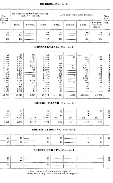 [merged small][merged small][merged small][merged small][merged small][merged small][merged small][merged small][merged small][ocr errors][ocr errors][merged small][merged small][merged small][ocr errors][ocr errors][ocr errors][ocr errors][ocr errors][ocr errors][ocr errors][ocr errors][merged small][merged small][merged small][ocr errors][merged small][ocr errors][ocr errors][ocr errors][ocr errors][ocr errors][ocr errors][merged small][ocr errors][ocr errors][ocr errors][ocr errors][ocr errors][ocr errors][merged small][ocr errors][ocr errors][merged small][ocr errors][merged small][ocr errors][ocr errors][ocr errors][merged small][merged small][ocr errors][merged small][merged small][ocr errors][ocr errors][ocr errors][merged small][ocr errors][ocr errors][ocr errors][merged small][merged small][merged small][ocr errors][ocr errors][merged small][merged small][merged small][merged small][ocr errors][merged small][ocr errors][ocr errors][merged small][merged small][merged small][merged small][merged small][ocr errors][merged small][ocr errors][merged small][ocr errors][ocr errors][ocr errors][ocr errors][ocr errors][merged small][ocr errors][ocr errors][merged small][merged small][merged small][merged small][merged small][merged small]