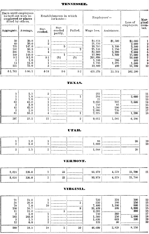 [merged small][merged small][merged small][merged small][merged small][merged small][merged small][merged small][merged small][merged small][merged small][merged small][ocr errors][ocr errors][merged small][merged small][ocr errors][merged small][ocr errors][ocr errors][merged small][merged small][ocr errors][merged small][merged small][ocr errors][ocr errors][ocr errors][ocr errors][ocr errors][merged small][merged small][merged small][merged small][merged small][merged small][merged small][merged small][merged small][merged small][merged small][merged small][merged small][ocr errors][merged small][merged small][merged small][merged small][merged small][merged small][merged small][merged small][ocr errors][merged small][merged small][ocr errors][ocr errors][merged small][ocr errors][merged small][merged small][ocr errors][merged small][merged small][merged small][merged small][merged small][ocr errors][merged small][ocr errors][merged small][merged small][merged small][merged small][ocr errors][merged small][merged small][ocr errors][ocr errors][merged small][merged small][merged small][ocr errors][merged small]