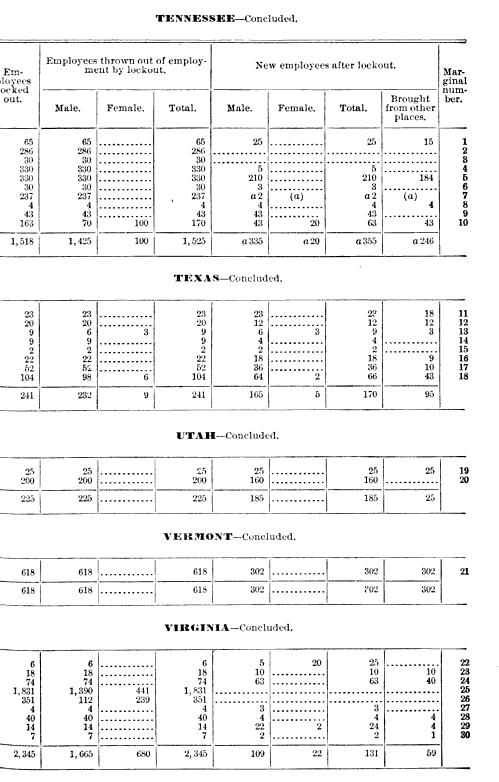 [merged small][merged small][merged small][merged small][merged small][merged small][merged small][merged small][merged small][merged small][merged small][merged small][ocr errors][ocr errors][merged small][merged small][ocr errors][ocr errors][ocr errors][ocr errors][merged small][merged small][ocr errors][ocr errors][ocr errors][merged small][ocr errors][merged small][merged small][merged small][merged small][ocr errors][merged small][merged small][merged small][merged small][merged small][ocr errors][merged small][merged small][merged small][merged small][merged small][merged small][merged small][merged small][merged small][merged small][merged small][merged small][merged small][merged small][merged small][merged small][ocr errors][ocr errors][ocr errors][ocr errors][merged small][ocr errors][merged small][ocr errors][ocr errors][ocr errors][ocr errors][merged small][ocr errors][merged small][ocr errors][ocr errors][ocr errors][ocr errors][merged small][merged small][ocr errors][merged small][ocr errors][ocr errors][ocr errors][ocr errors][merged small][merged small]