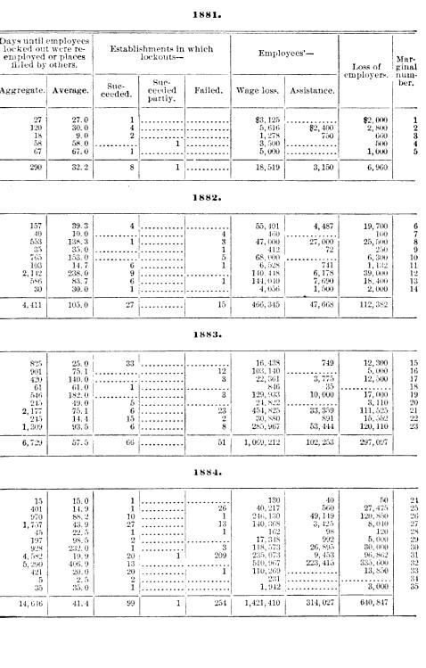 [merged small][merged small][merged small][merged small][merged small][merged small][merged small][merged small][merged small][merged small][merged small][merged small][ocr errors][merged small][merged small][ocr errors][merged small][merged small][merged small][merged small][ocr errors][ocr errors][merged small][ocr errors][ocr errors][merged small][merged small][merged small][merged small][merged small][merged small][ocr errors][merged small][merged small][ocr errors][merged small][merged small][ocr errors][ocr errors][merged small][merged small][ocr errors][ocr errors][merged small][merged small][ocr errors][ocr errors][merged small][merged small][ocr errors][ocr errors][merged small][merged small][ocr errors][ocr errors][ocr errors][ocr errors][merged small][merged small][merged small][merged small][merged small][ocr errors][merged small][ocr errors][ocr errors][merged small][merged small][merged small][ocr errors][merged small][merged small][ocr errors][merged small][ocr errors][ocr errors][merged small][merged small][ocr errors][ocr errors][ocr errors][merged small][ocr errors]