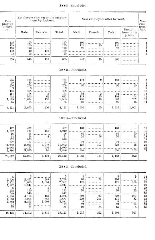 [merged small][merged small][merged small][merged small][merged small][merged small][merged small][merged small][merged small][merged small][merged small][merged small][ocr errors][merged small][ocr errors][ocr errors][ocr errors][ocr errors][ocr errors][merged small][merged small][merged small][merged small][ocr errors][ocr errors][merged small][ocr errors][ocr errors][ocr errors][ocr errors][merged small][ocr errors][ocr errors][ocr errors][ocr errors][ocr errors][ocr errors][merged small][merged small][merged small][ocr errors][merged small][merged small][merged small][merged small][merged small][merged small][ocr errors][ocr errors][ocr errors][ocr errors][ocr errors][ocr errors][ocr errors][ocr errors][merged small][merged small][ocr errors][ocr errors][merged small][ocr errors][ocr errors][ocr errors][merged small][merged small][merged small][ocr errors][merged small][merged small][merged small][merged small][merged small][merged small][ocr errors][ocr errors][merged small][ocr errors][merged small][merged small][ocr errors][ocr errors][ocr errors][merged small][merged small][ocr errors][merged small][ocr errors][ocr errors][merged small][merged small][ocr errors][ocr errors][ocr errors][merged small][ocr errors][merged small][ocr errors][merged small][ocr errors][merged small][merged small][ocr errors][merged small][merged small][merged small][merged small][ocr errors]
