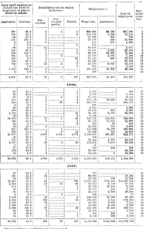 [merged small][merged small][ocr errors][merged small][merged small][merged small][merged small][ocr errors][merged small][merged small][ocr errors][merged small][merged small][merged small][ocr errors][merged small][merged small][merged small][merged small][ocr errors][ocr errors][ocr errors][merged small][merged small][ocr errors][merged small][ocr errors][ocr errors][ocr errors][merged small][merged small][ocr errors][ocr errors][merged small][merged small][merged small][merged small][merged small][ocr errors][merged small][merged small][merged small][ocr errors][ocr errors][merged small][ocr errors][ocr errors][ocr errors][merged small][merged small][ocr errors][merged small][merged small][merged small][merged small][merged small][merged small][merged small][ocr errors][ocr errors][merged small][merged small][ocr errors][merged small][ocr errors][ocr errors][merged small][merged small][merged small][merged small][ocr errors][ocr errors][ocr errors][merged small][ocr errors][ocr errors][merged small][ocr errors][merged small][ocr errors][ocr errors][ocr errors][merged small][merged small][ocr errors][merged small][ocr errors][merged small][merged small][merged small][merged small][merged small][merged small][merged small][ocr errors][ocr errors][ocr errors][merged small][ocr errors][ocr errors]