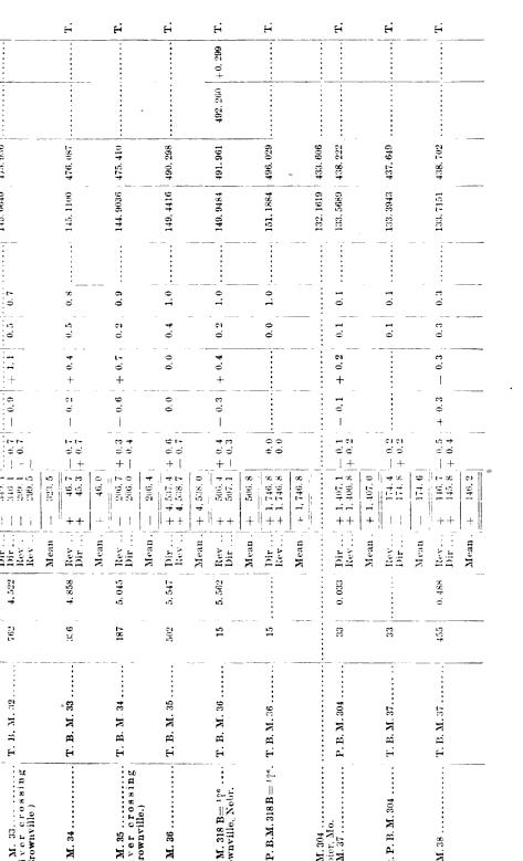 [merged small][merged small][merged small][merged small][merged small][ocr errors][merged small][merged small][merged small][merged small][merged small][merged small][merged small][merged small][merged small][merged small][merged small][merged small][merged small][merged small][merged small][merged small][merged small][merged small][merged small][merged small][merged small][merged small][merged small][ocr errors][merged small][ocr errors][ocr errors][merged small][merged small][merged small][merged small][merged small][merged small][merged small][merged small][merged small][merged small][merged small][merged small][merged small][merged small][merged small][merged small][merged small][merged small][merged small][merged small][merged small][merged small][merged small][merged small][merged small][merged small][merged small][merged small][merged small][merged small][merged small][merged small][merged small][merged small][merged small][merged small][merged small][merged small][merged small][merged small][merged small][merged small][merged small][merged small][merged small][merged small][merged small][merged small][merged small][merged small][merged small][merged small][merged small][merged small][merged small][merged small][merged small][merged small][merged small][merged small][merged small][merged small][merged small][merged small][merged small][merged small][merged small][merged small][merged small][merged small][merged small][merged small][merged small][merged small][merged small][merged small][merged small][merged small][merged small][merged small][merged small][merged small][merged small][merged small][merged small][ocr errors][merged small][merged small][merged small][merged small][merged small][merged small][merged small][merged small][merged small][merged small][merged small][merged small][merged small][merged small][merged small][merged small][merged small][merged small][merged small]