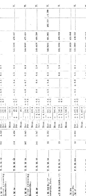 [merged small][merged small][merged small][merged small][merged small][merged small][merged small][merged small][merged small][ocr errors][merged small][merged small][merged small][merged small][merged small][merged small][merged small][merged small][merged small][merged small][merged small][merged small][merged small][merged small][merged small][merged small][merged small][merged small][merged small][merged small][merged small][merged small][merged small][merged small][merged small][merged small][merged small][merged small][merged small][merged small][merged small][merged small][merged small][merged small][merged small][merged small][merged small][ocr errors][merged small][merged small][merged small][merged small][merged small][merged small][ocr errors][merged small][merged small][merged small][merged small][merged small][merged small][merged small][merged small][merged small][merged small][merged small][merged small][merged small][merged small][merged small][merged small][merged small][merged small][merged small][ocr errors][merged small][merged small][merged small][merged small][merged small][merged small][merged small][merged small][merged small][merged small][merged small][merged small][merged small][merged small][merged small][merged small][merged small][merged small][merged small][merged small][merged small][merged small][merged small][merged small][merged small][merged small][merged small][merged small][merged small][merged small][merged small][ocr errors][merged small][merged small]