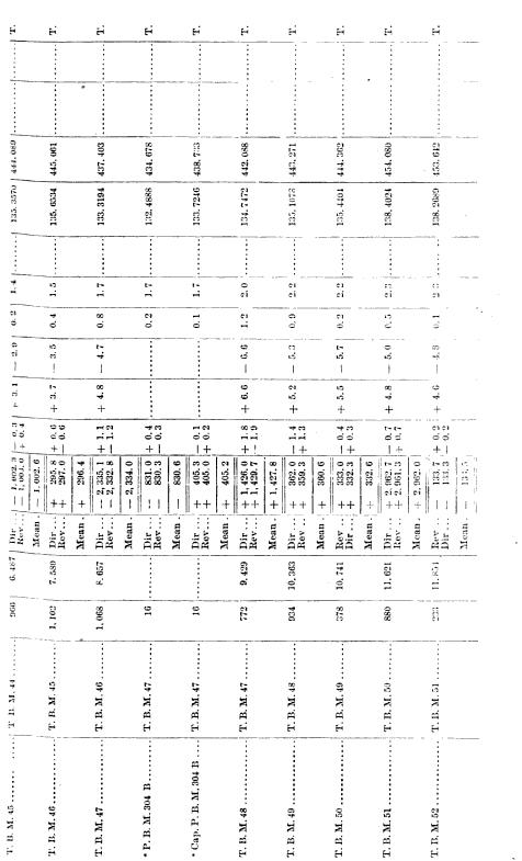 [merged small][merged small][ocr errors][ocr errors][merged small][merged small][merged small][ocr errors][merged small][merged small][merged small][merged small][merged small][merged small][merged small][merged small][merged small][merged small][merged small][merged small][merged small][merged small][merged small][merged small][merged small][merged small][merged small][merged small][merged small][merged small][merged small][merged small][merged small][merged small][merged small][merged small][merged small][merged small][merged small][merged small][merged small][merged small][merged small][merged small][merged small][merged small][merged small][merged small][merged small][merged small][merged small][merged small][merged small][merged small][merged small][merged small][merged small][merged small][merged small][merged small][merged small][merged small][merged small][merged small][merged small][merged small][merged small][merged small][merged small][merged small][merged small][merged small][merged small][merged small][merged small][merged small][merged small][merged small][merged small][merged small][merged small][merged small][merged small][merged small][merged small][merged small][merged small][merged small][merged small][merged small][ocr errors][merged small][merged small][merged small][merged small][merged small][merged small][merged small][merged small][merged small][merged small][merged small][merged small][merged small][merged small][merged small][ocr errors][merged small][merged small][merged small][merged small][merged small][merged small][merged small][merged small][merged small][merged small][merged small][merged small][merged small][merged small][merged small][merged small][merged small][merged small][merged small][merged small][merged small][merged small][merged small][merged small][merged small][merged small][merged small][merged small][merged small][merged small][merged small][merged small]