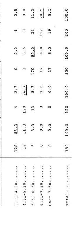 [merged small][merged small][ocr errors][merged small][merged small][merged small][ocr errors][merged small][merged small][merged small][merged small][merged small][merged small][merged small][merged small][merged small][ocr errors][merged small][merged small][merged small][merged small][merged small][merged small][merged small][merged small][merged small][merged small][merged small][merged small][merged small]