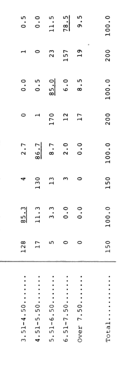 [merged small][ocr errors][merged small][merged small][merged small][ocr errors][merged small][merged small][merged small][merged small][merged small][merged small][merged small][merged small][ocr errors][merged small][merged small][merged small][merged small][ocr errors][merged small][merged small][merged small][merged small][merged small][merged small][merged small][merged small][merged small]