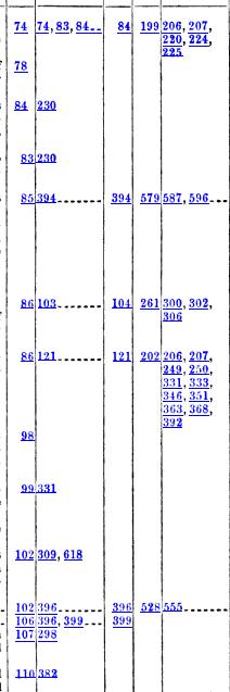 [ocr errors][ocr errors][ocr errors][ocr errors][ocr errors][ocr errors][ocr errors][ocr errors][ocr errors][merged small][merged small][merged small][ocr errors][merged small][merged small][merged small][merged small][ocr errors][merged small][ocr errors][ocr errors][ocr errors][merged small][merged small][ocr errors][merged small][ocr errors][ocr errors][merged small][ocr errors][merged small][ocr errors][merged small][merged small]